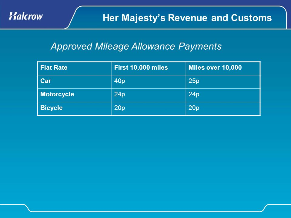 Her Majestys Revenue and Customs Flat RateFirst 10,000 milesMiles over 10,000 Car40p25p Motorcycle24p Bicycle20p Approved Mileage Allowance Payments