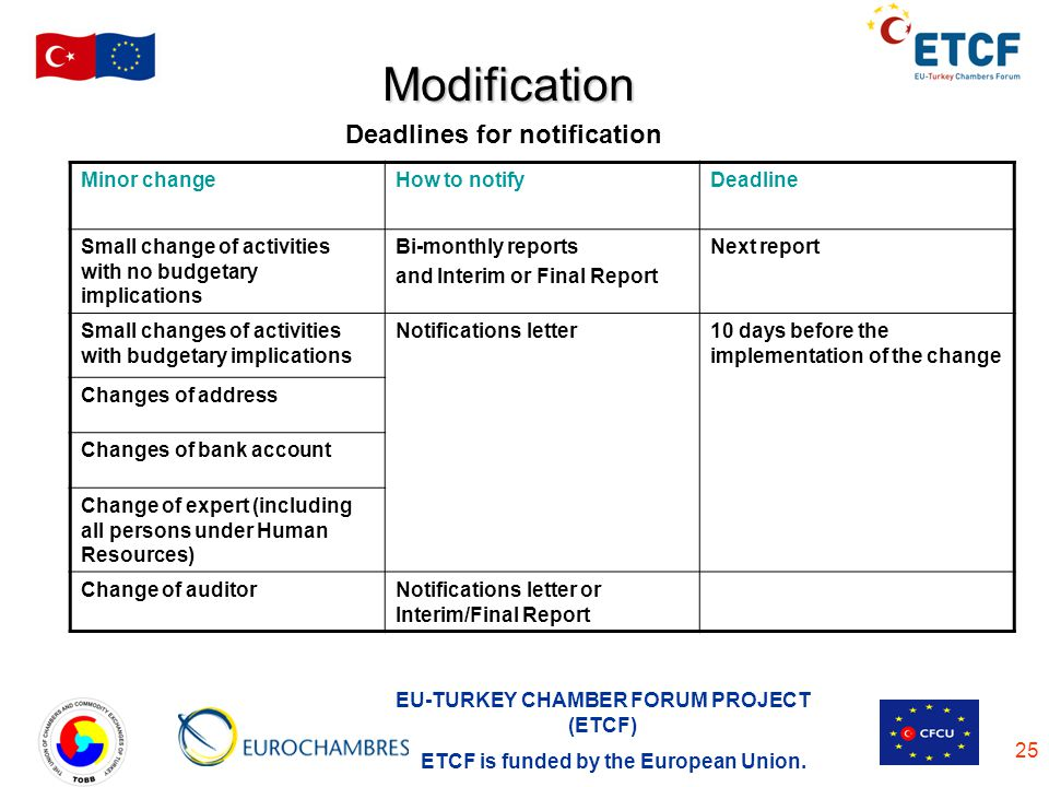 EU-TURKEY CHAMBER FORUM PROJECT (ETCF) ETCF is funded by the European Union. 25 Modification Minor changeHow to notifyDeadline Small change of activit
