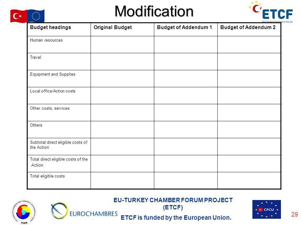EU-TURKEY CHAMBER FORUM PROJECT (ETCF) ETCF is funded by the European Union. 29Modification Budget headingsOriginal BudgetBudget of Addendum 1Budget o