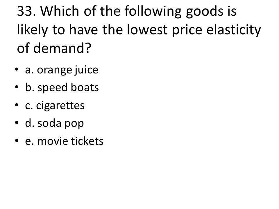 33. Which of the following goods is likely to have the lowest price elasticity of demand.