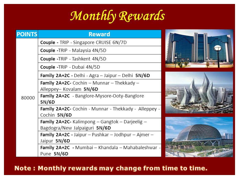 Monthly Rewards POINTSReward 80000 Couple - TRIP - Singapore CRUISE 6N/7D Couple -TRIP - Malaysia 4N/5D Couple -TRIP - Tashkent 4N/5D Couple -TRIP - Dubai 4N/5D Family 2A+2C - Delhi - Agra – Jaipur – Delhi 5N/6D Family 2A+2C- Cochin – Munnar – Thekkady – Alleppey– Kovalam 5N/6D Family 2A+2C - Banglore-Mysore-Ooty-Banglore 5N/6D Family 2A+2C- Cochin - Munnar - Thekkady - Alleppey - Cochin 5N/6D Family 2A+2C- Kalimpong – Gangtok – Darjeelig – Bagdogra/New Jalpaiguri 5N/6D Family 2A+2C - Jaipur – Pushkar – Jodhpur – Ajmer – Jaipur 5N/6D Family 2A+2C - Mumbai – Khandala – Mahabaleshwar - Pune 5N/6D