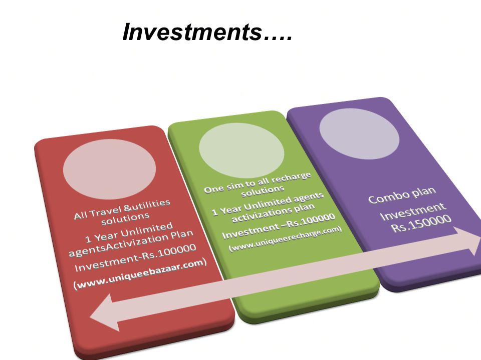 Investments….