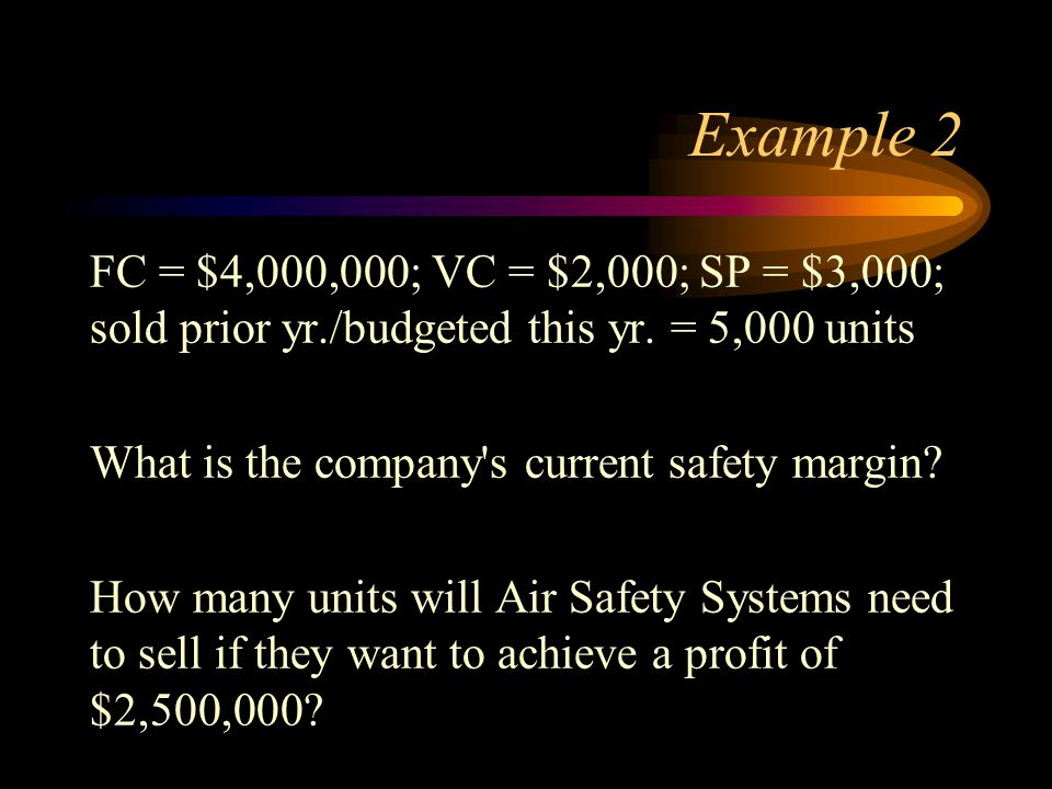 Example 2 FC = $4,000,000; VC = $2,000; SP = $3,000; sold prior yr./budgeted this yr. = 5,000 units What is the company's current safety margin? How m