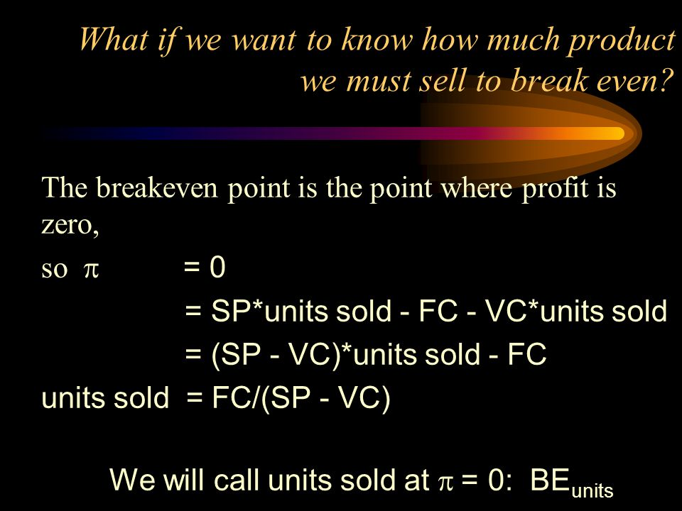 What if we want to know how much product we must sell to break even? The breakeven point is the point where profit is zero, so = 0 = SP*units sold - F