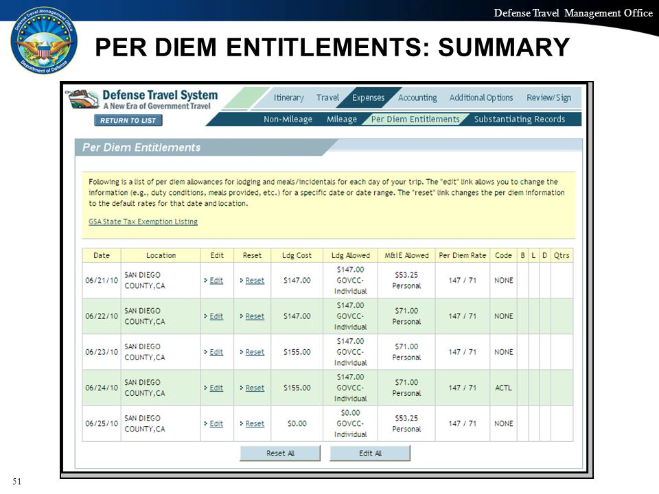 Defense Travel Management Office Office of the Under Secretary of Defense (Personnel and Readiness) PER DIEM ENTITLEMENTS: SUMMARY 51