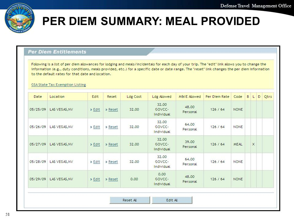Defense Travel Management Office Office of the Under Secretary of Defense (Personnel and Readiness) PER DIEM SUMMARY: MEAL PROVIDED 58