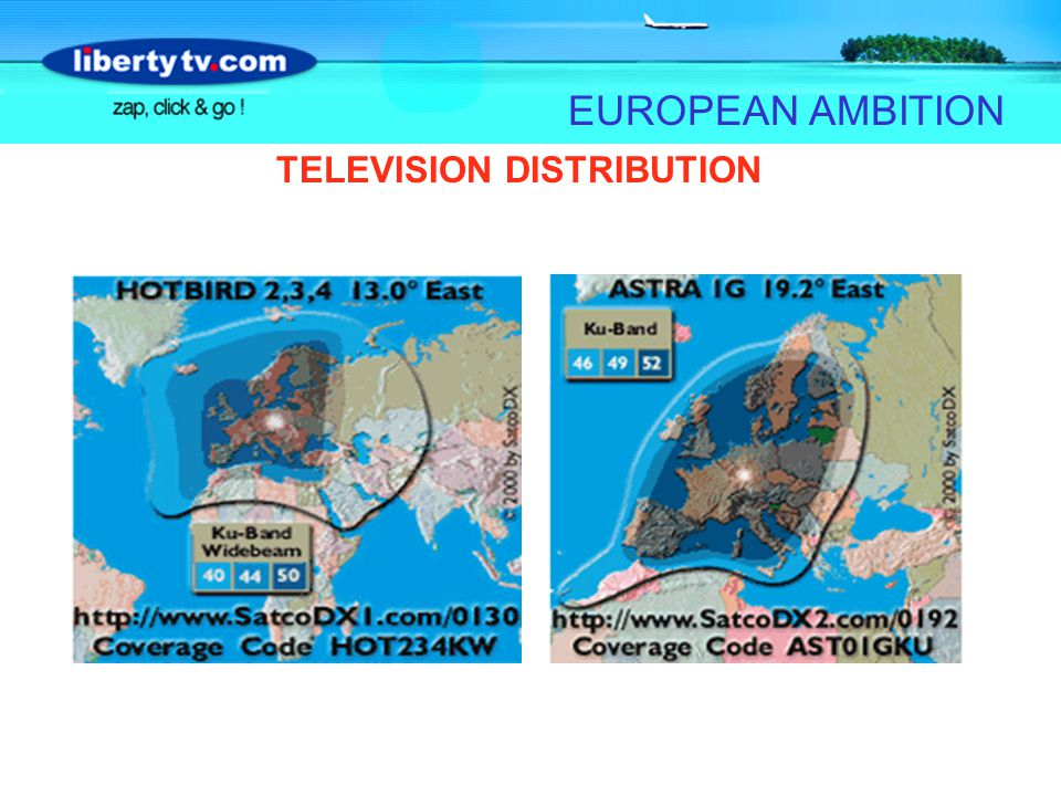 EUROPEAN AMBITION TELEVISION DISTRIBUTION