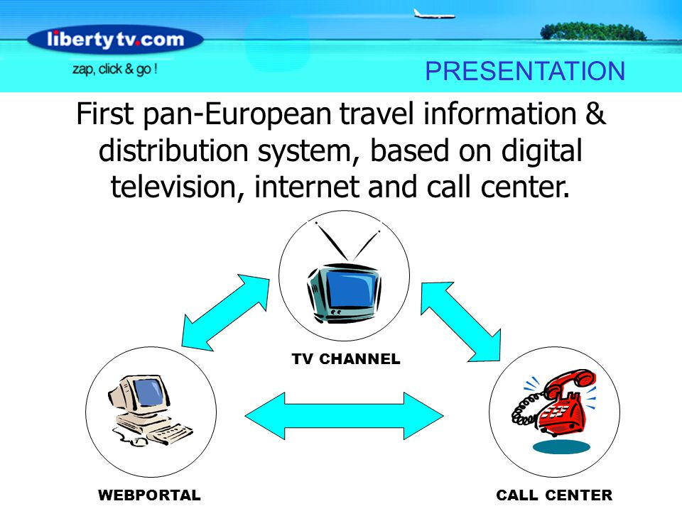 PRESENTATION First pan-European travel information & distribution system, based on digital television, internet and call center.