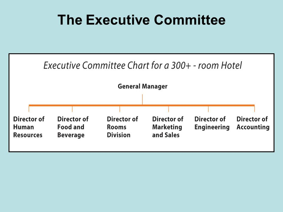 The Departments – Rooms Division The rooms division director is held responsible by the GM for the efficient and effective leadership and operation of all the rooms division departments.