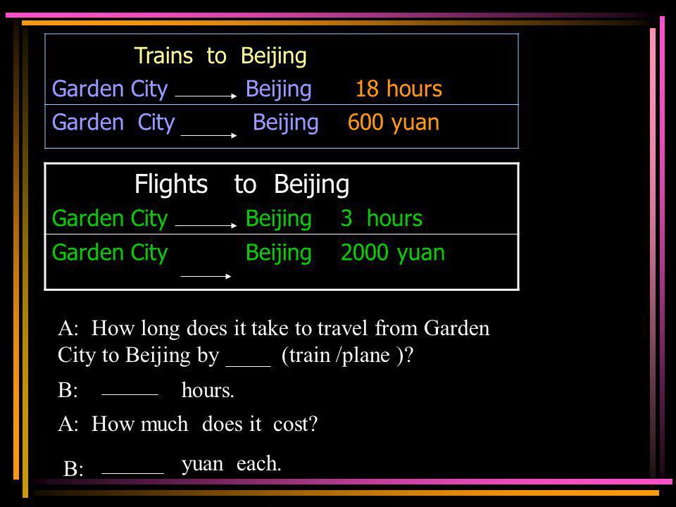 Flights to Beijing Garden City Beijing 2.5 hours Garden City Beijing 1,500 yuan * How long does the plane take to travel from Garden City to Beijing ?