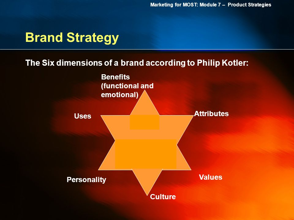 Marketing for MOST: Module 7 – Product Strategies Brand Strategy The Six dimensions of a brand according to Philip Kotler: Values Uses Culture Persona