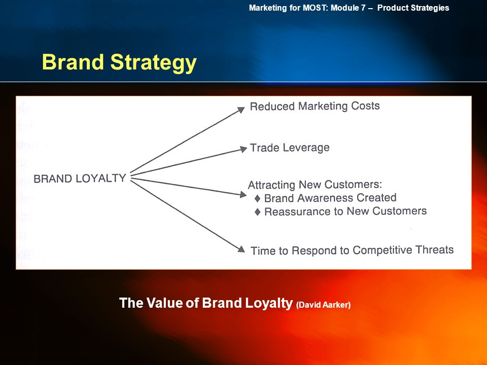 Marketing for MOST: Module 7 – Product Strategies Brand Strategy The Value of Brand Loyalty (David Aarker)