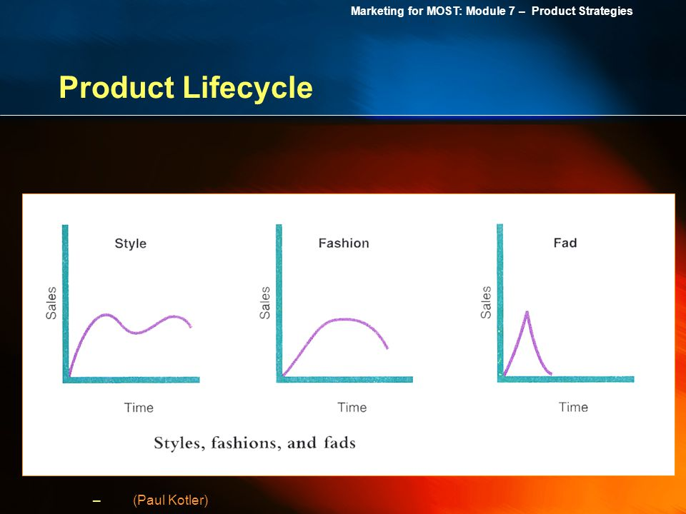 Marketing for MOST: Module 7 – Product Strategies Product Lifecycle –(Paul Kotler)