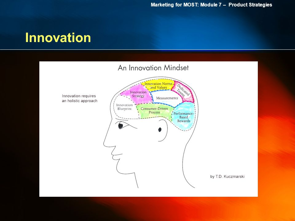 Marketing for MOST: Module 7 – Product Strategies Innovation