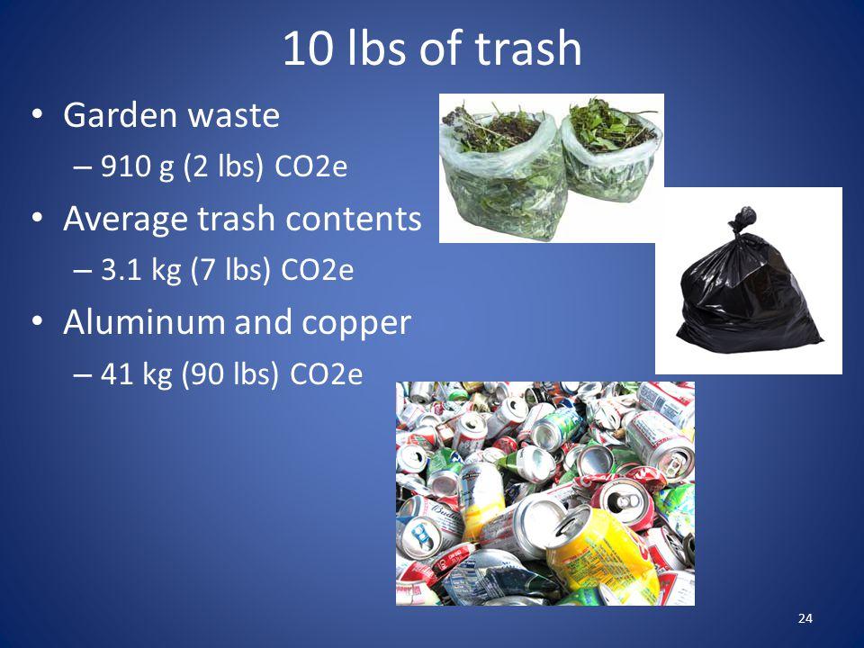 10 lbs of trash Garden waste – 910 g (2 lbs) CO2e Average trash contents – 3.1 kg (7 lbs) CO2e Aluminum and copper – 41 kg (90 lbs) CO2e 24