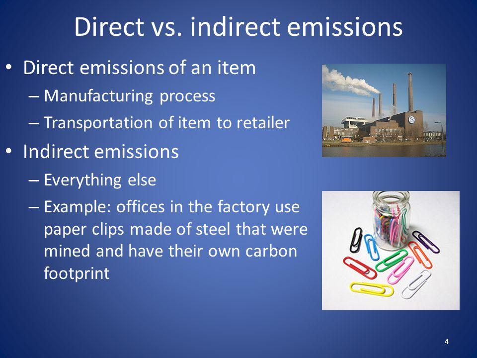 Direct vs. indirect emissions Direct emissions of an item – Manufacturing process – Transportation of item to retailer Indirect emissions – Everything