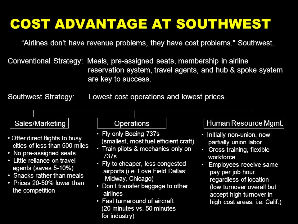 COST ADVANTAGE AT SOUTHWEST Airlines dont have revenue problems, they have cost problems.