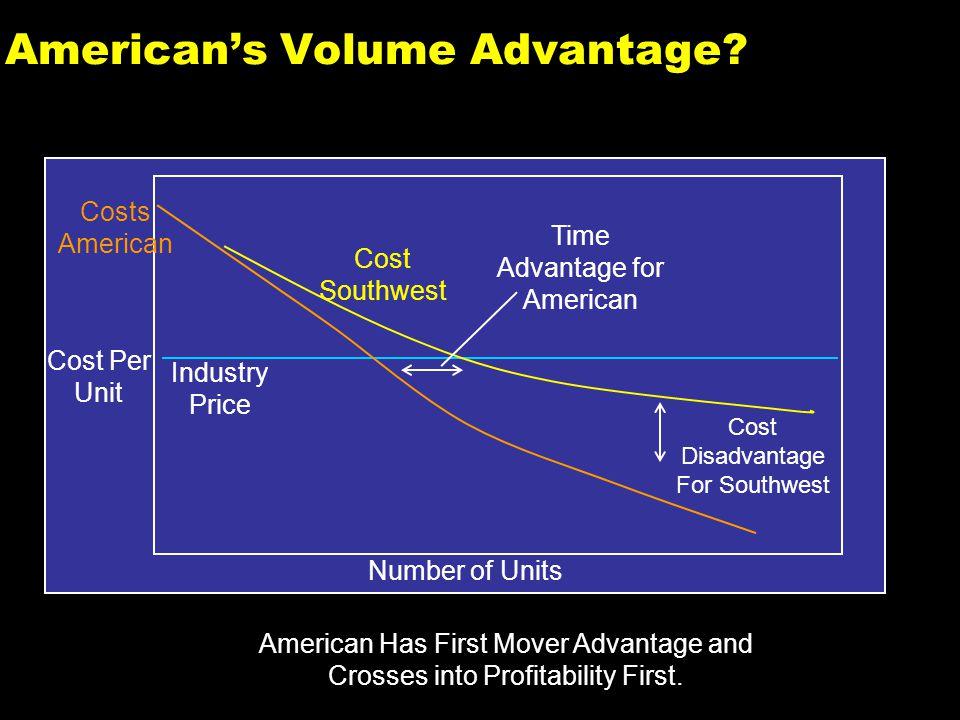 6 Americans Volume Advantage.