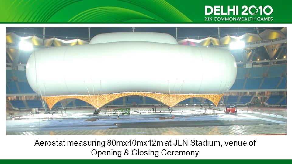 Aerostat measuring 80mx40mx12m at JLN Stadium, venue of Opening & Closing Ceremony