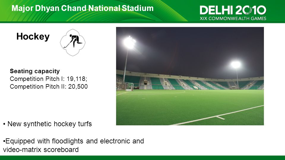 Seating capacity Competition Pitch I: 19,118; Competition Pitch II: 20,500 Major Dhyan Chand National Stadium Hockey New synthetic hockey turfs Equipp