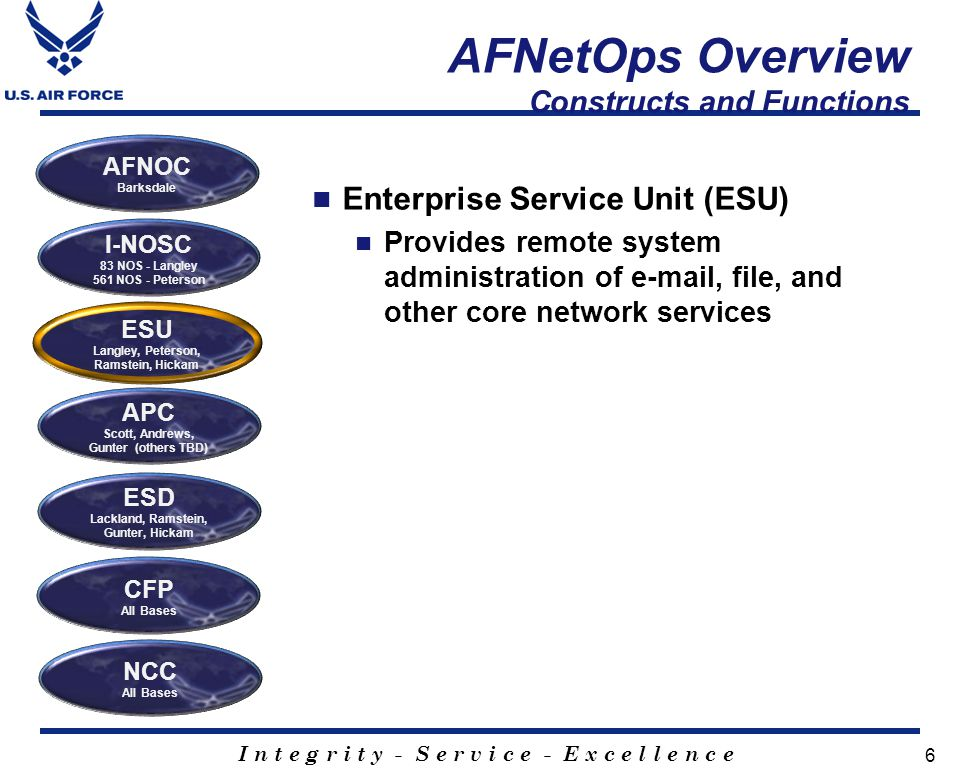I n t e g r i t y - S e r v i c e - E x c e l l e n c e 6 AFNetOps Overview Constructs and Functions Enterprise Service Unit (ESU) Provides remote system administration of e-mail, file, and other core network services I-NOSC 83 NOS - Langley 561 NOS - Peterson ESU Langley, Peterson, Ramstein, Hickam APC Scott, Andrews, Gunter (others TBD) ESD Lackland, Ramstein, Gunter, Hickam AFNOC Barksdale CFP All Bases NCC All Bases