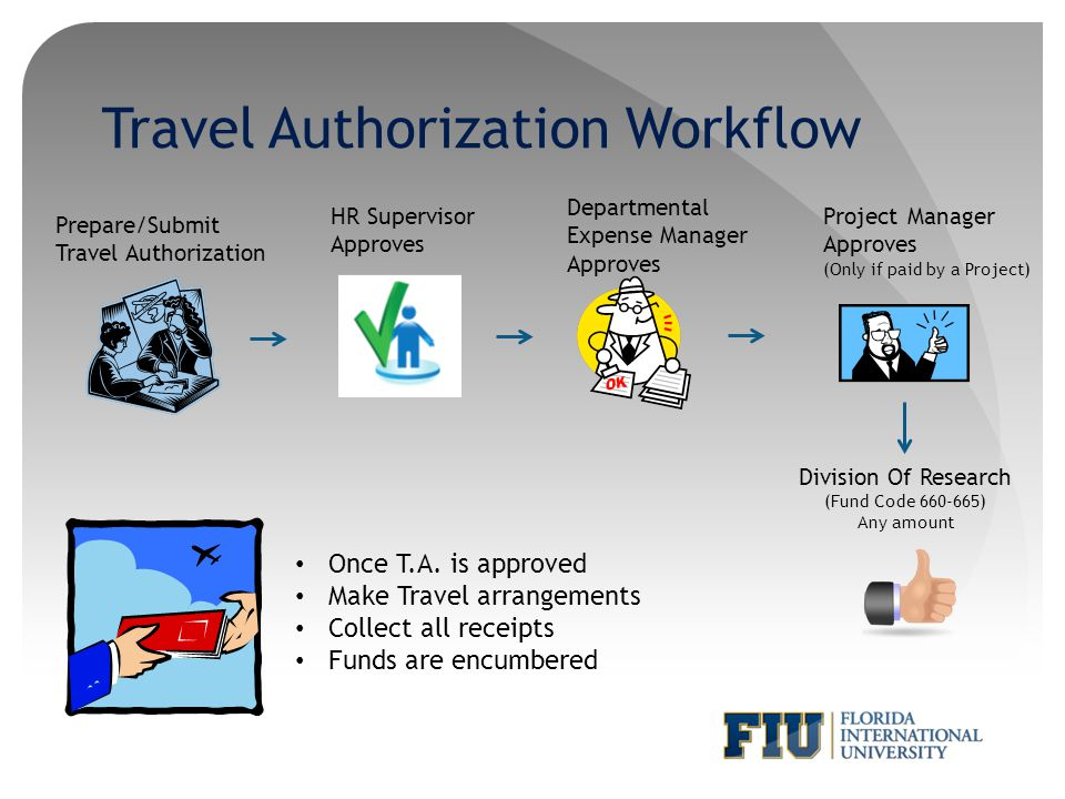 Travel Authorization Workflow Prepare/Submit Travel Authorization HR Supervisor Approves Departmental Expense Manager Approves Project Manager Approve