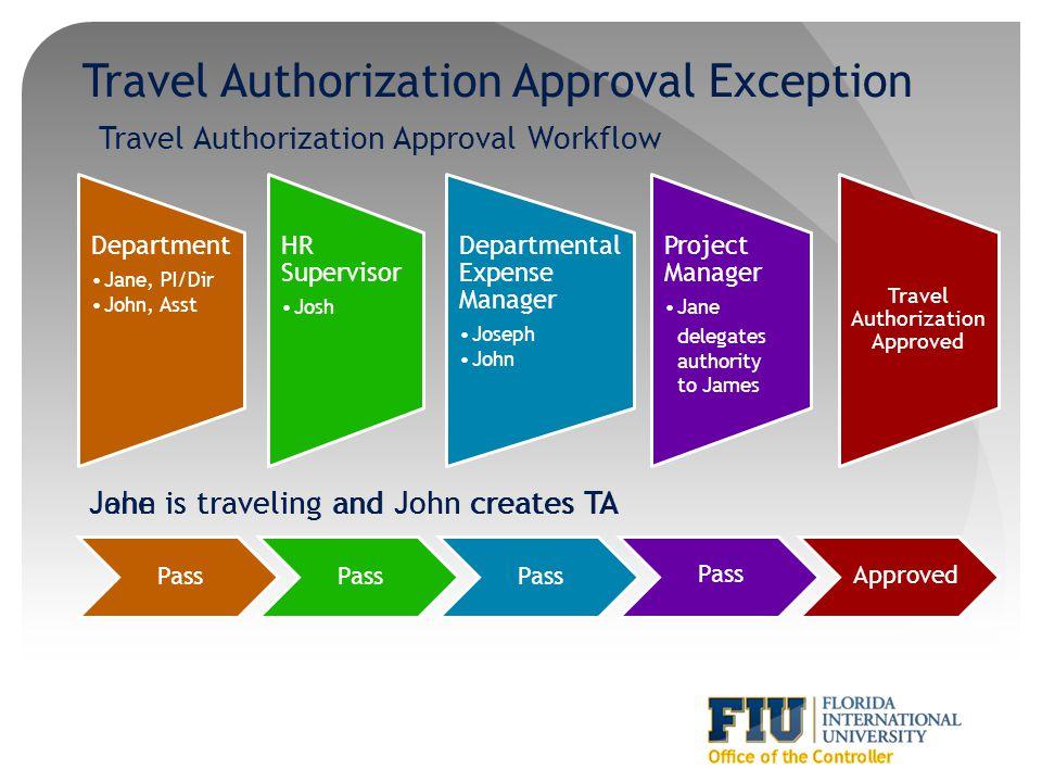 Travel Authorization Approval Exception Travel Authorization Approval Workflow Department Jane, PI/Dir John, Asst HR Supervisor Josh Departmental Expe