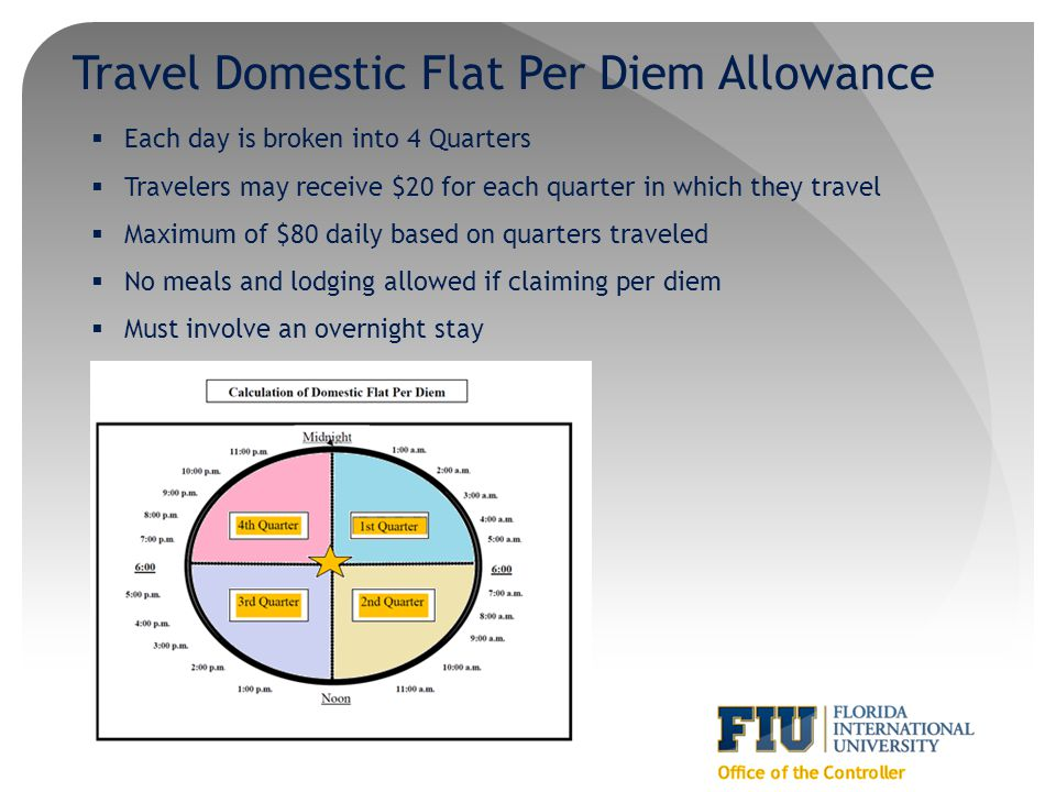 Each day is broken into 4 Quarters Travelers may receive $20 for each quarter in which they travel Maximum of $80 daily based on quarters traveled No