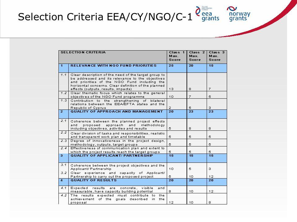 Selection Criteria EEA/CY/NGO/C-1