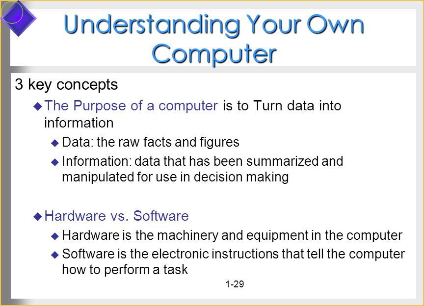 1-29 Understanding Your Own Computer 3 key concepts The Purpose of a computer is to Turn data into information Data: the raw facts and figures Information: data that has been summarized and manipulated for use in decision making Hardware vs.