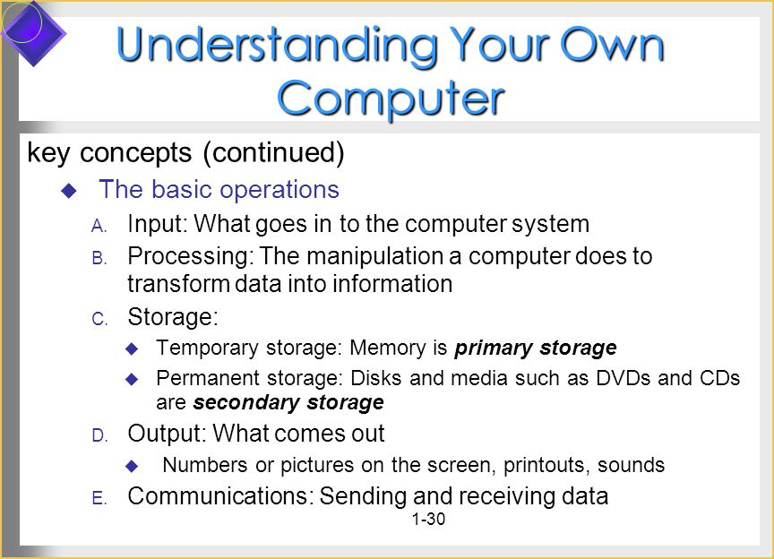 1-30 Understanding Your Own Computer key concepts (continued) The basic operations A. Input: What goes in to the computer system B. Processing: The ma