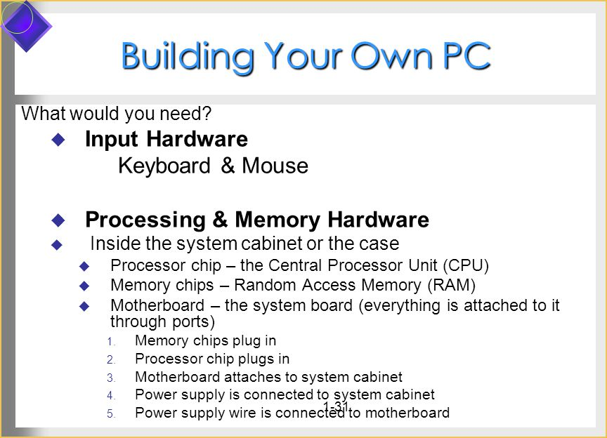 1-31 Building Your Own PC What would you need? Input Hardware Keyboard & Mouse Processing & Memory Hardware Inside the system cabinet or the case Proc