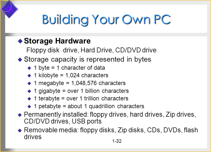 1-32 Building Your Own PC Storage Hardware Floppy disk drive, Hard Drive, CD/DVD drive Storage capacity is represented in bytes 1 byte = 1 character of data 1 kilobyte = 1,024 characters 1 megabyte = 1,048,576 characters 1 gigabyte = over 1 billion characters 1 terabyte = over 1 trillion characters 1 petabyte = about 1 quadrillion characters Permanently installed: floppy drives, hard drives, Zip drives, CD/DVD drives, USB ports Removable media: floppy disks, Zip disks, CDs, DVDs, flash drives