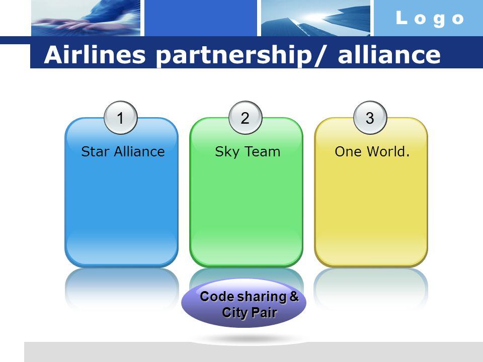 L o g o Airlines partnership/ alliance 1 Star Alliance 2 Sky Team 3 One World.