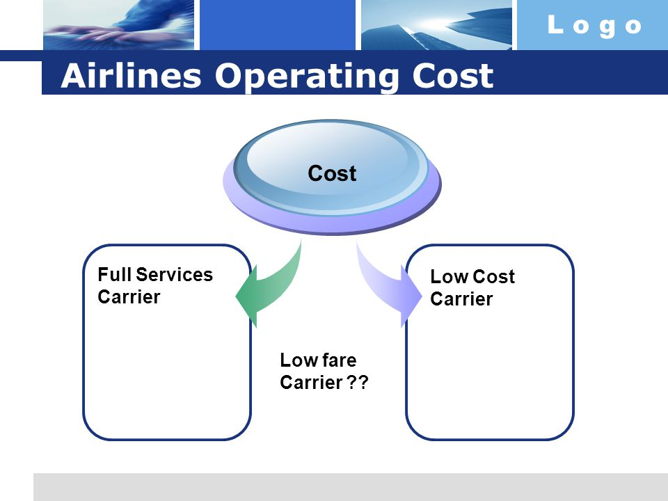 L o g o Airlines Operating Cost Full Services Carrier Cost Low Cost Carrier Low fare Carrier ??
