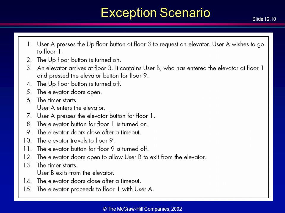 Slide 12.10 © The McGraw-Hill Companies, 2002 Exception Scenario