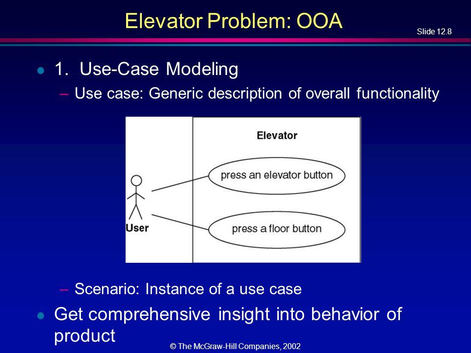 Slide 12.8 © The McGraw-Hill Companies, 2002 Elevator Problem: OOA l 1.