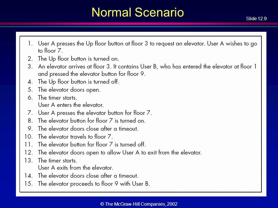 Slide 12.9 © The McGraw-Hill Companies, 2002 Normal Scenario