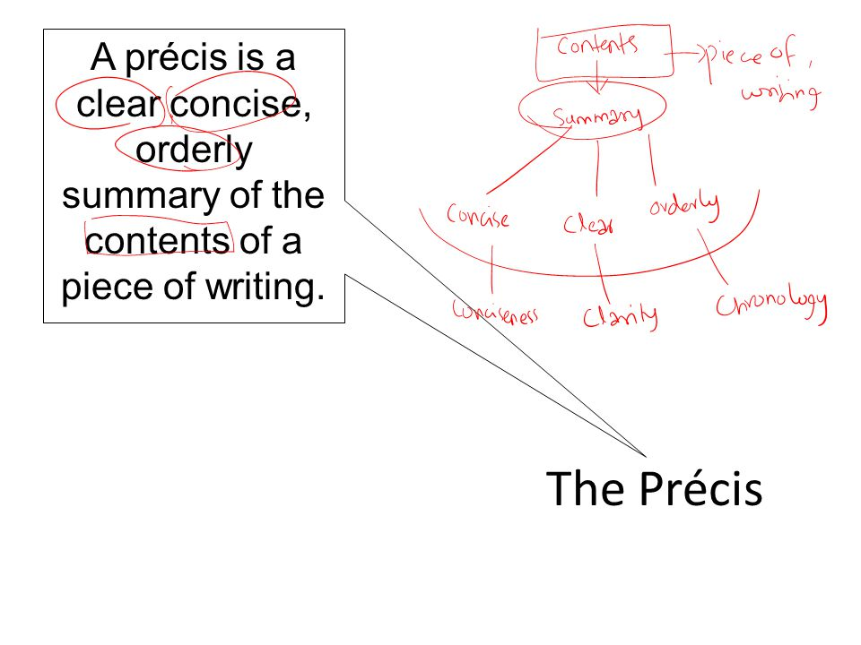 Active Reading Think about the subject-audience-context-purpose relationship.