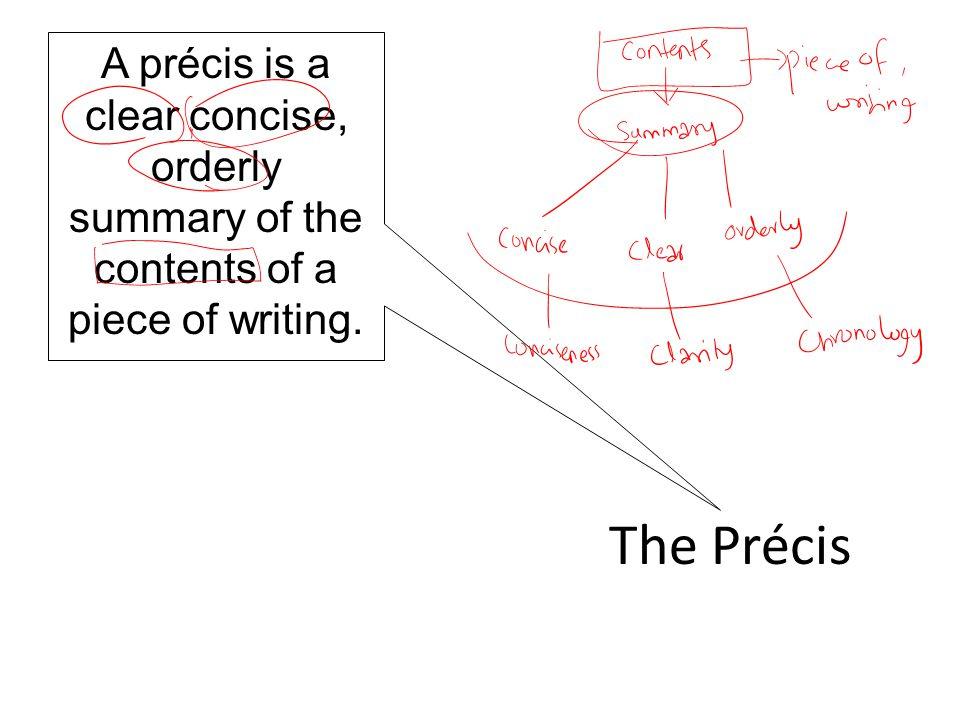 What is a Précis.A précis is a formal summary of a non-fictional work.