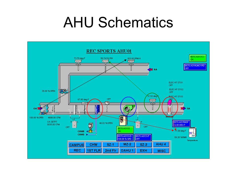 AHU Schematics