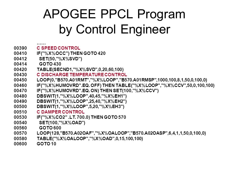 APOGEE PPCL Program by Control Engineer …… 00390C SPEED CONTROL 00410IF( %X%OCC ) THEN GOTO 420 00412 SET(50, %X%SVD ) 00414 GOTO 430 00420TABLE(SECND1, %X%SVD ,0,20,60,100) 00430C DISCHARGE TEMPERATURE CONTROL 00450LOOP(0, B570.A01RMT , %X%LOOP , B570.A01RMSP ,1000,100,8,1,50,0,100,0) 00460IF( %X%HUMOVRD .EQ.