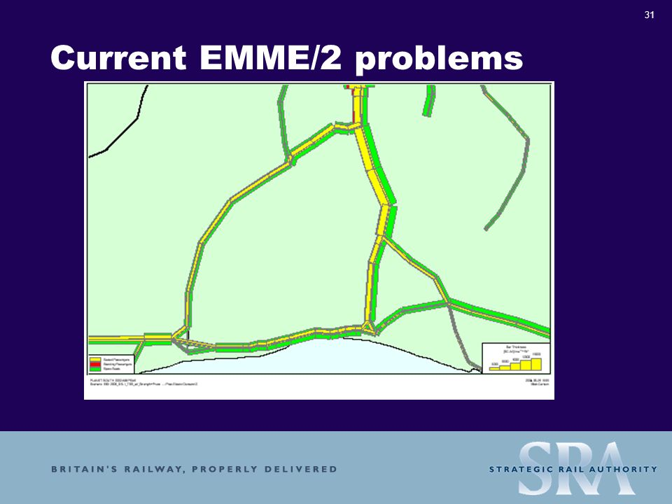 31 Current EMME/2 problems