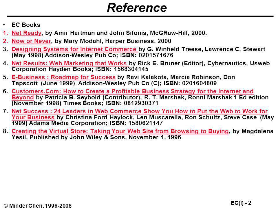 EC(I) - 43 © Minder Chen, 1996-2008 EC Strategies 4Cs strategy Content, Community, Commerce Revenue streams E-conomy Map