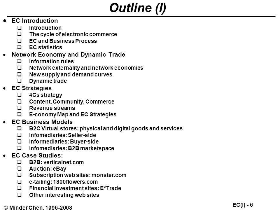 EC(I) - 17 © Minder Chen, 1996-2008 EC and Business Processes Seller Customer Corporate Databases Provide Info Get customer Provide info Fulfill order Support Identify need Find source Evaluate offerings Purchase Operate, Maintain, Repair Phone, fax, e-mail Web site Newsgroups Net communities Web site EDI Web site, phone, fax, e-mail, e- mailing list Credit cards, e-cash P.O.s Demos, reviews Send info Data sheets, catalogs, demos Request info Web surfing Web searches, web ads Deliver soft goods electronically