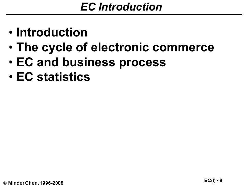 EC(I) - 19 © Minder Chen, 1996-2008 Business Internet Commerce Trends B2C: Business to Consumer B2B: Business to Business Reference: http://cyberatlas.internet.com/