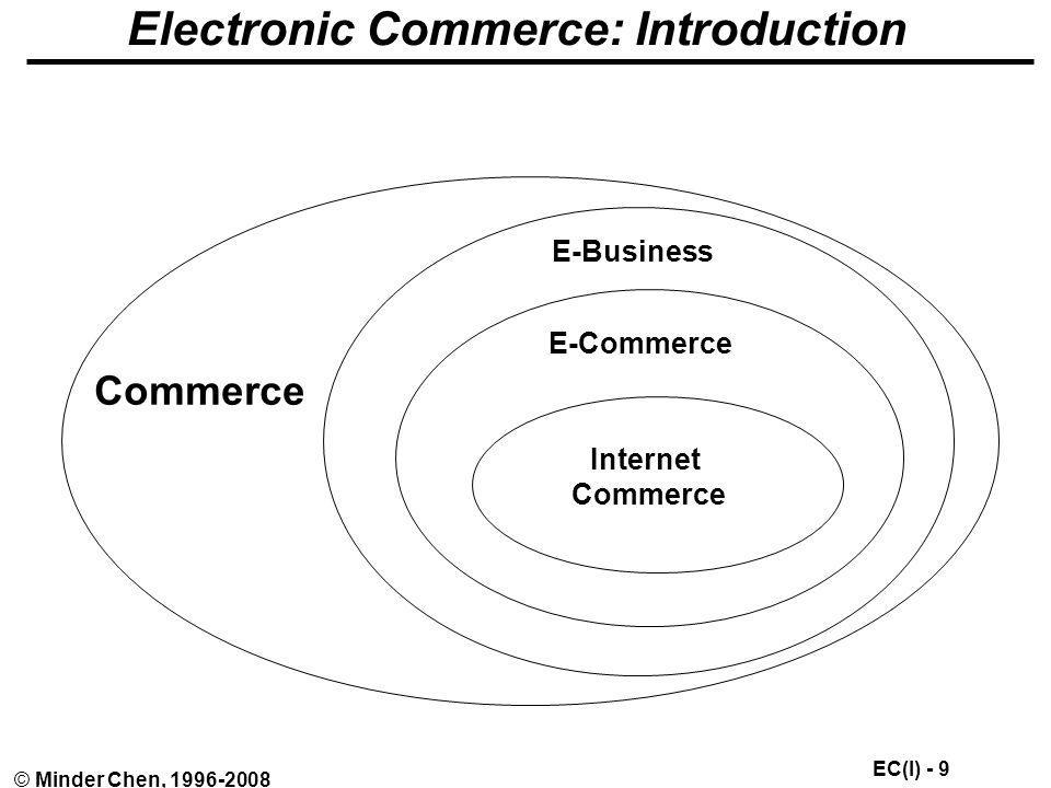 EC(I) - 120 © Minder Chen, 1996-2008 Business Models Based on the Value Chain in the Market Place Raw material producer Manufacturer Distributor Retailer Consumer Exchange Examples: B2B: Vericalnet.com B2C: Amazon.com C2B: Priceline.com C2C: eBay.com C2B B2C C2C New Middleman Independent market operators Consortia Service Providers: Logistics Financial