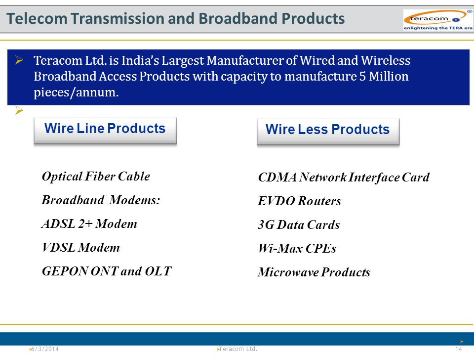 Version 1.0Project Tiger Teracom LTd. PS Telecom Transmission and Broadband Products 6/3/2014 14 Teracom Ltd. Teracom Ltd. is Indias Largest Manufactu