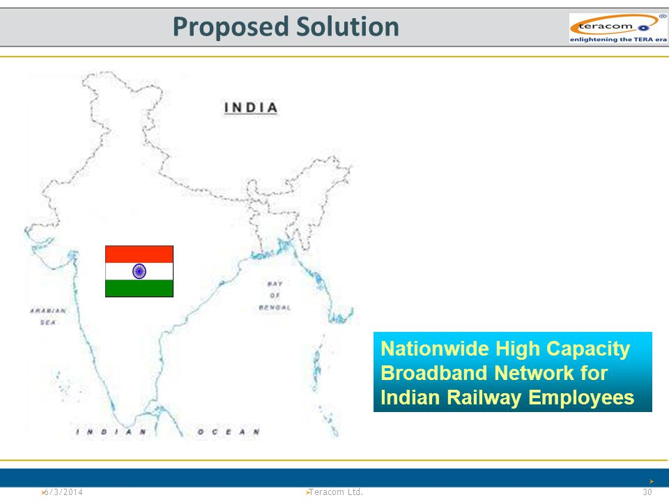 Version 1.0Project Tiger Teracom LTd. PS Proposed Solution 6/3/2014 30 Teracom Ltd. Nationwide High Capacity Broadband Network for Indian Railway Empl