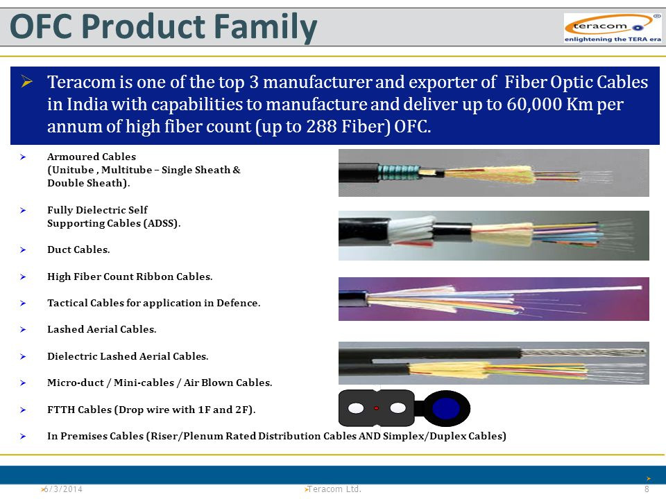 Version 1.0Project Tiger Teracom LTd.PS OFC Manufacturing Facility 6/3/2014 9 Teracom Ltd.